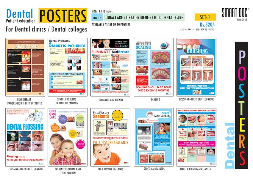 Smart Doc Posters: Posters on Gum Care / Oral Hygiene / Child Dental ...