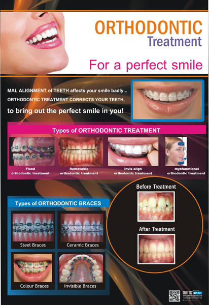 Types Of Orthodontic Treatment Different Types Of Braces
