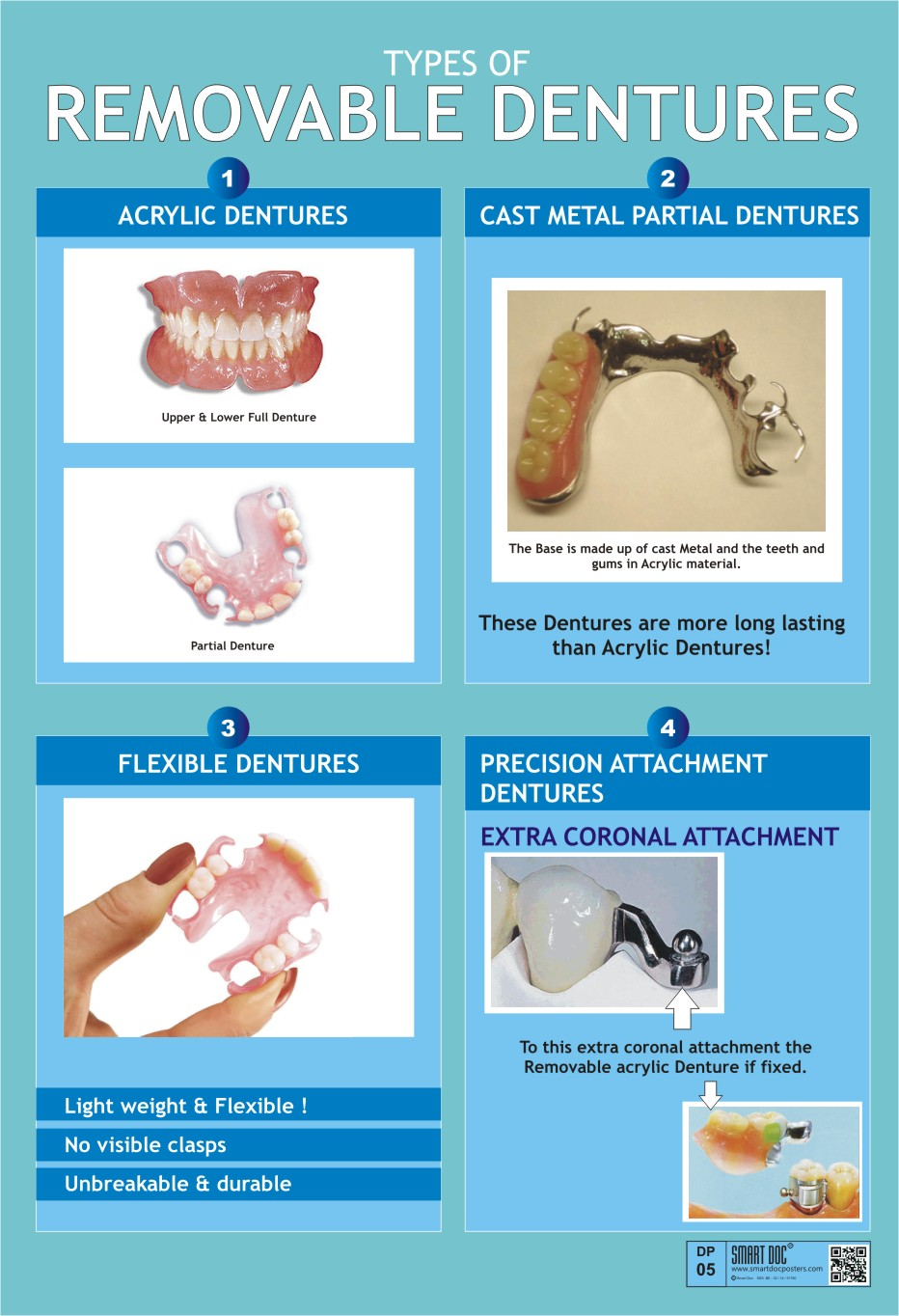 Types Of Removable Dentures Eng Dp 05 Smart Doc Posters